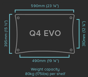 Q4 EVO Shelf Specifications